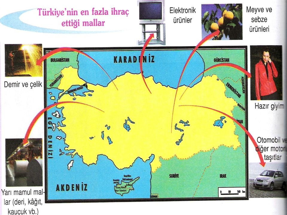 İHRACAT Türkiye en fazla neden bu malları ihraç etmektedir.
