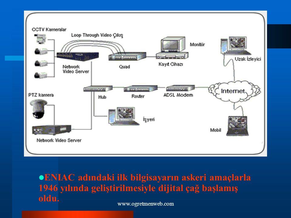 www.ogretmenweb.com ENIAC adındaki ilk bilgisayarın askeri amaçlarla 1946 yılında geliştirilmesiyle dijtal çağ başlamış oldu. ENIAC adındaki ilk bilgi