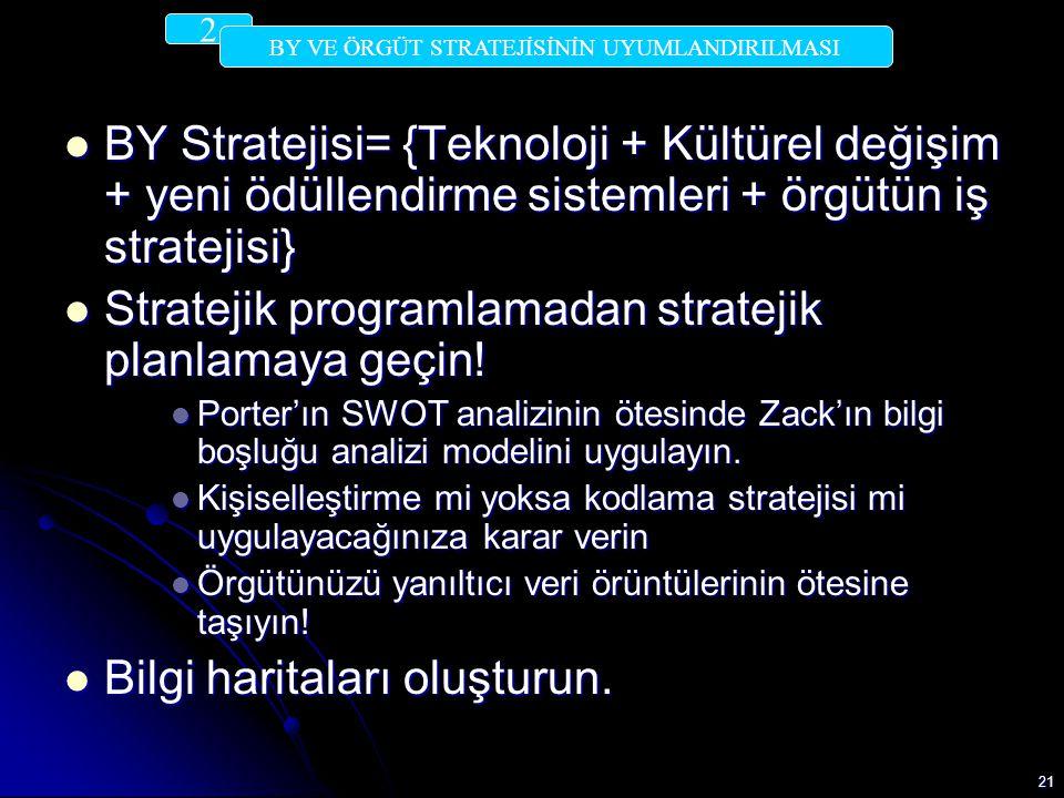 21 BY Stratejisi= {Teknoloji + Kültürel değişim + yeni ödüllendirme sistemleri + örgütün iş stratejisi} BY Stratejisi= {Teknoloji + Kültürel değişim + yeni ödüllendirme sistemleri + örgütün iş stratejisi} Stratejik programlamadan stratejik planlamaya geçin.