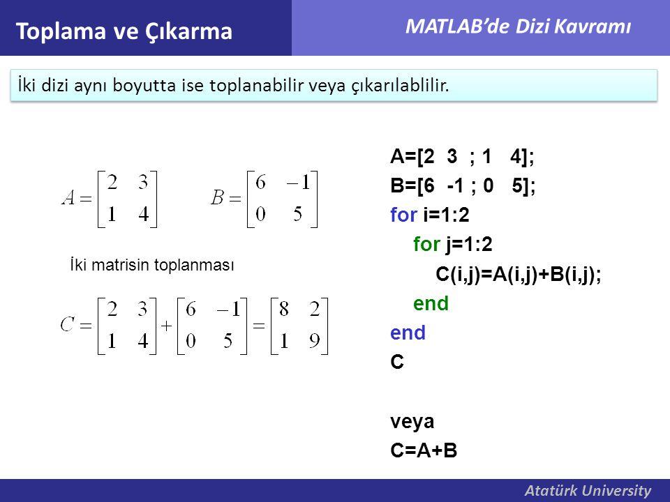 Atatürk University MATLAB'de Dizi Kavramı Toplama ve Çıkarma İki dizi aynı boyutta ise toplanabilir veya çıkarılablilir. İki matrisin toplanması A=[2