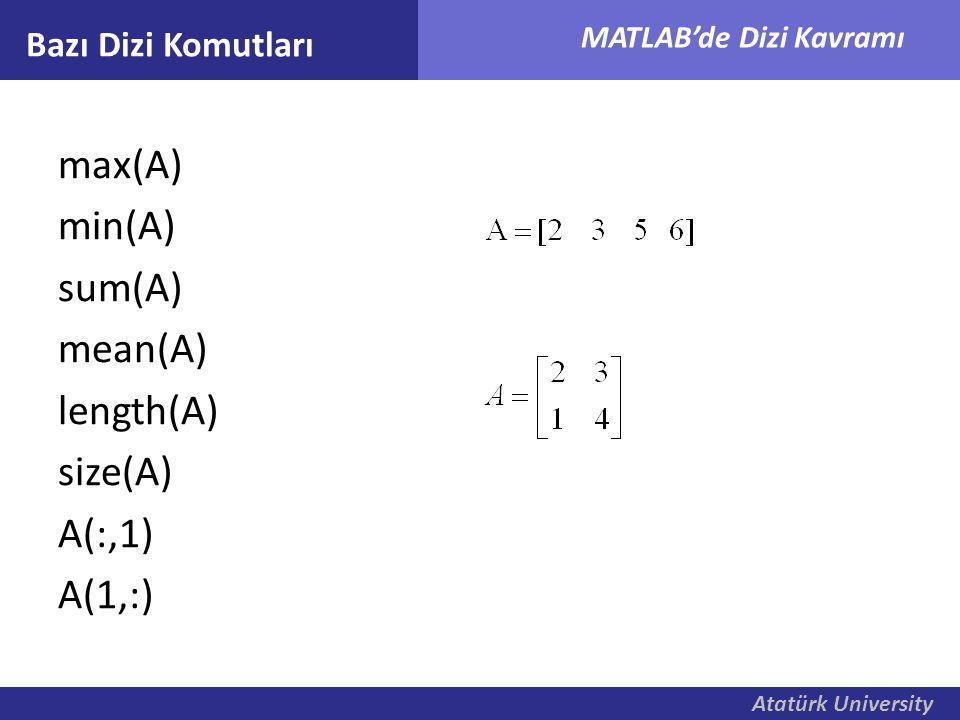 Atatürk University MATLAB'de Dizi Kavramı Bazı Dizi Komutları max(A) min(A) sum(A) mean(A) length(A) size(A) A(:,1) A(1,:)