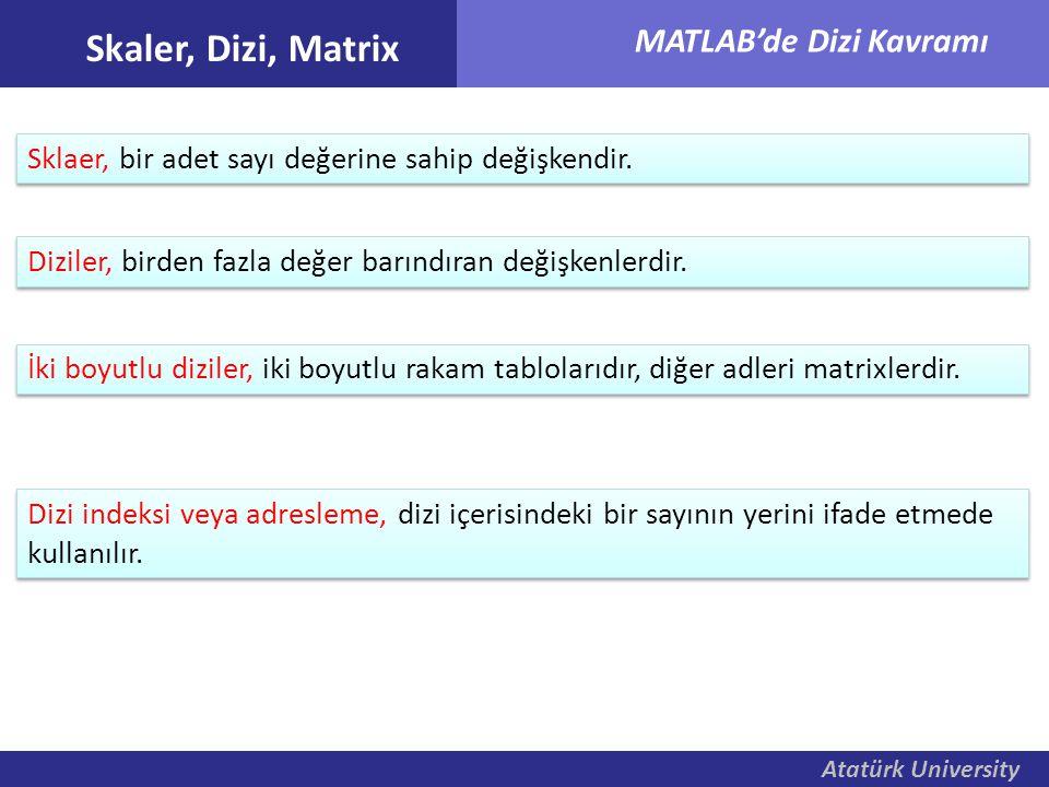 Atatürk University MATLAB'de Dizi Kavramı Vektör diziler Dizinin elemanları alt simgeler ile çağrılır, Örneğin A(1) birinci elemanı, A(5) beşinci elemanı göstermektedir.