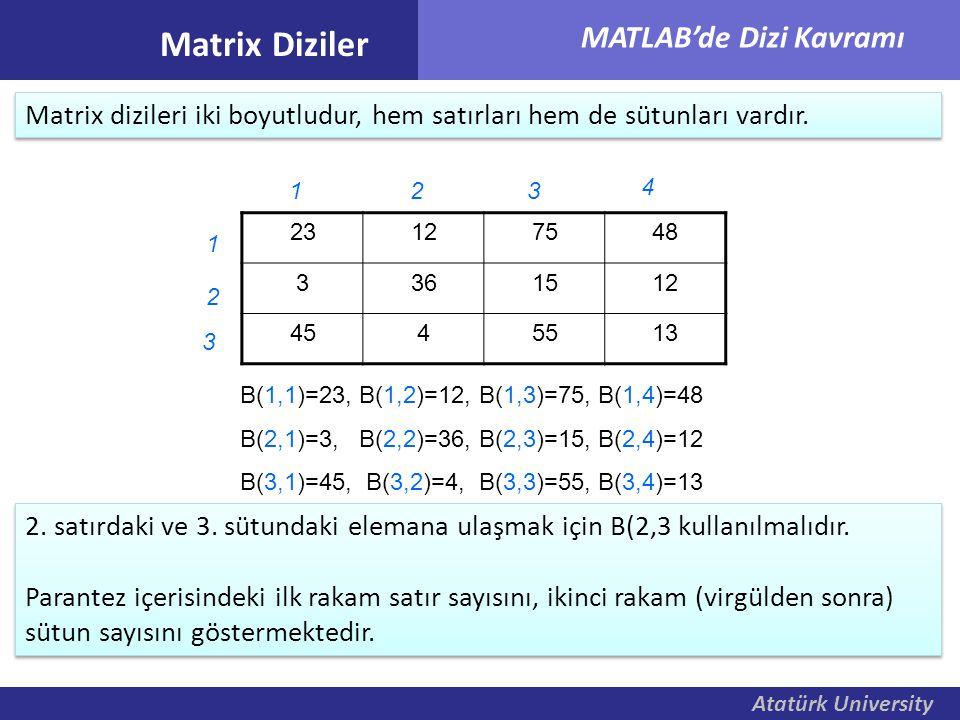 Atatürk University MATLAB'de Dizi Kavramı Vektör Oluşturma Bir vektör, elemanlarının iki parantez arasında girilmesi ile doğrudan üretilebilir, elemanları birbirinden ayırmak için boşluk veya virgül kullanılır.