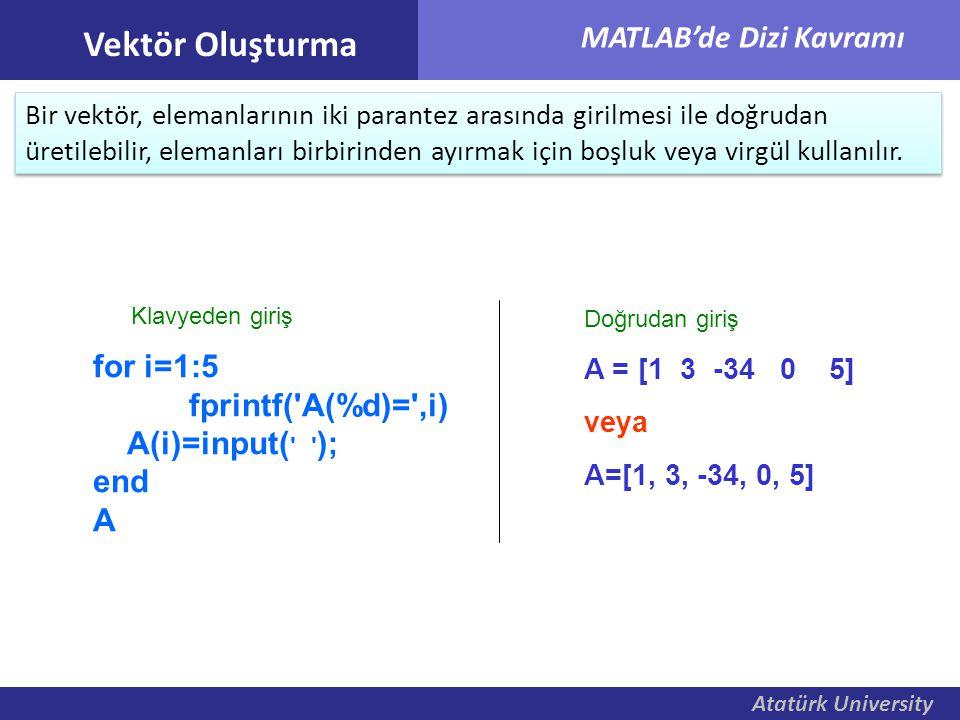 Atatürk University MATLAB'de Dizi Kavramı Örnek 1 Vektör eleman sayısının dışarıdan girildiği ardından vektörün elemanlarının birer birer girildiği son olarak elemanların karelerinin toplamının bulunduğu bir Matlab programı yazınız.