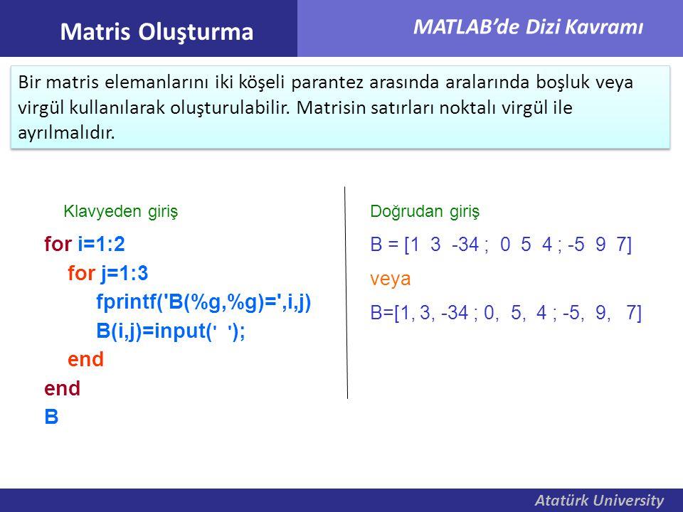 Atatürk University MATLAB'de Dizi Kavramı Bir matris elemanlarını iki köşeli parantez arasında aralarında boşluk veya virgül kullanılarak oluşturulabi