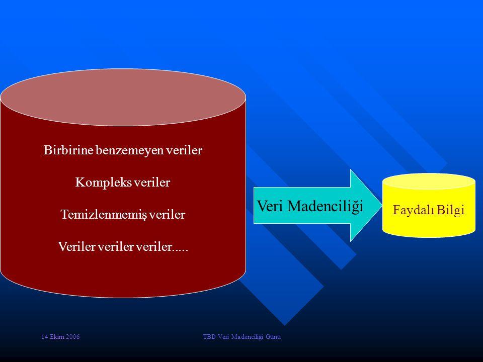 14 Ekim 2006TBD Veri Madenciliği Günü Faydalı Bilgi İlişkiler Tanımlayıcı Bilgiler Tahmin etmeye Yarayan modeller