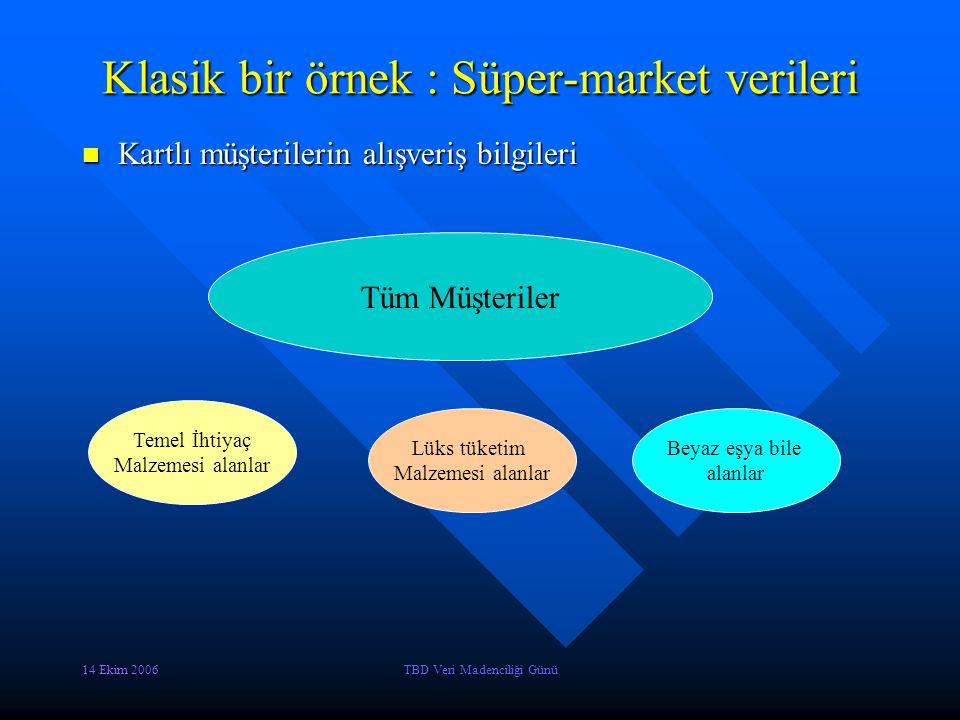 14 Ekim 2006TBD Veri Madenciliği Günü Klasik bir örnek : Süper-market verileri Kartlı müşterilerin alışveriş zamanları Kartlı müşterilerin alışveriş zamanları Tüm Müşteriler Sıklıkla alışveriş Yapan kazançlı müşteriler Ara sıra gelen Potansiyeli yüksek müşeriler Kaybetmek üzere Olduğumuz müşteriler