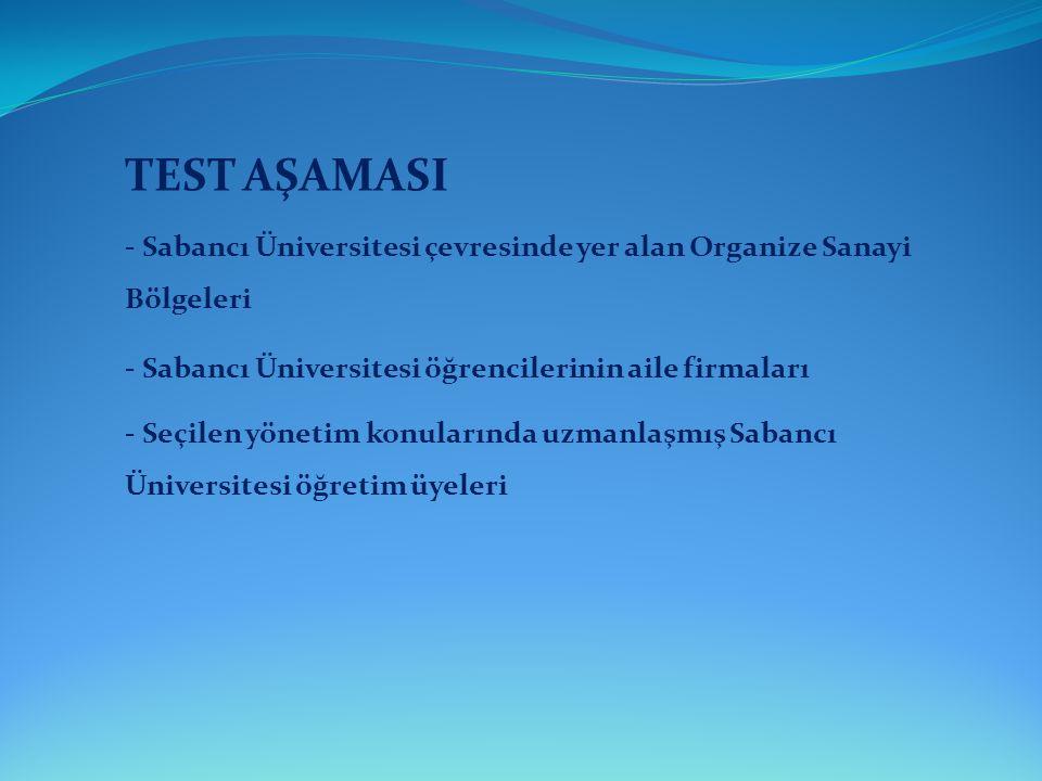 TEST AŞAMASI - Sabancı Üniversitesi öğrencilerinin aile firmaları - Seçilen yönetim konularında uzmanlaşmış Sabancı Üniversitesi öğretim üyeleri - Sab