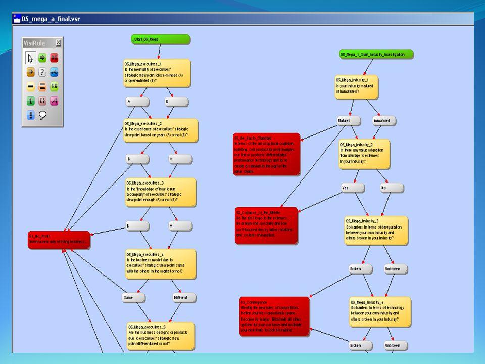 - Örnek Soru- Örnek Strateji Önerisi