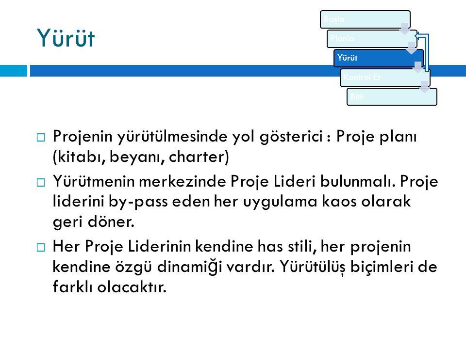 Yürüt  Projenin yürütülmesinde yol gösterici : Proje planı (kitabı, beyanı, charter)  Yürütmenin merkezinde Proje Lideri bulunmalı. Proje liderini b