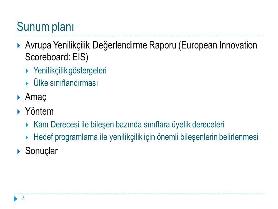 Sunum planı  Avrupa Yenilikçilik Değerlendirme Raporu (European Innovation Scoreboard: EIS)  Yenilikçilik göstergeleri  Ülke sınıflandırması  Amaç