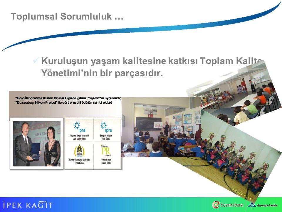 Toplumsal Sorumluluk … Kuruluşun yaşam kalitesine katkısı Toplam Kalite Yönetimi'nin bir parçasıdır.