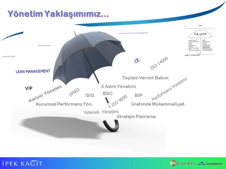 SMED LEAN MANAGEMENT ISO 9000 ISO 14000 CE Performans Yönetimi Toplam Verimli Bakım İSİGİSİG BSC Kurumsal Performans Yön.