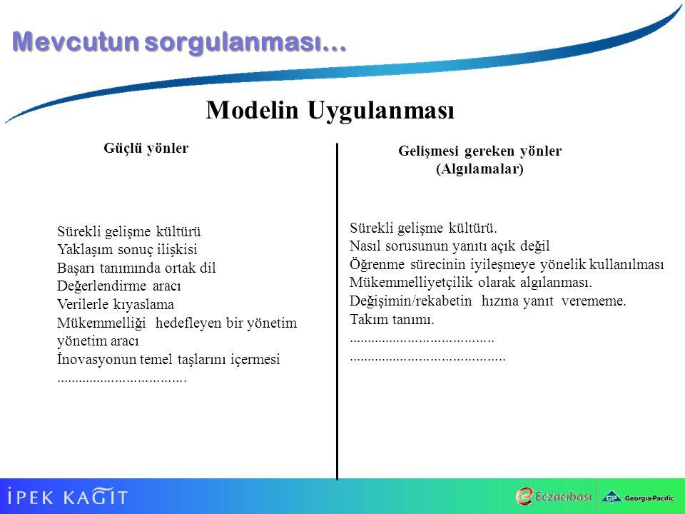 Modelin Uygulanması Güçlü yönler Gelişmesi gereken yönler (Algılamalar) Sürekli gelişme kültürü Yaklaşım sonuç ilişkisi Başarı tanımında ortak dil Değ