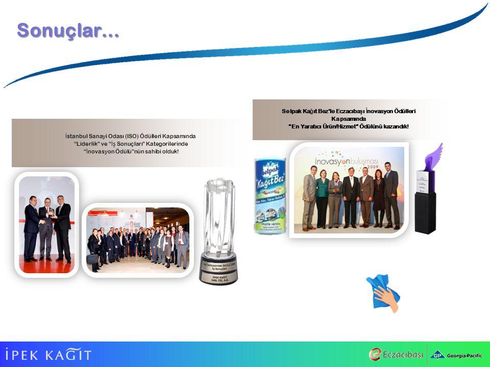 Selpak Ka ğ ıt Bez'le Eczacıba ş ı İ novasyon Ödülleri Kapsamında En Yaratıcı Ürün/Hizmet Ödülünü kazandık.