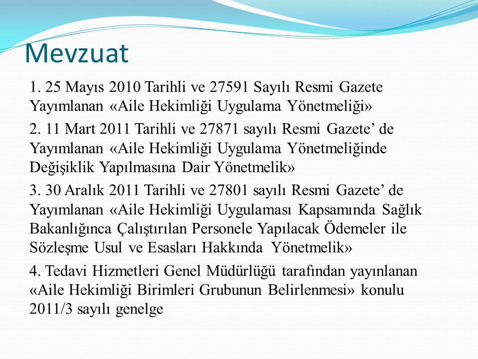 Mevzuat 1. 25 Mayıs 2010 Tarihli ve 27591 Sayılı Resmi Gazete Yayımlanan «Aile Hekimliği Uygulama Yönetmeliği» 2. 11 Mart 2011 Tarihli ve 27871 sayılı