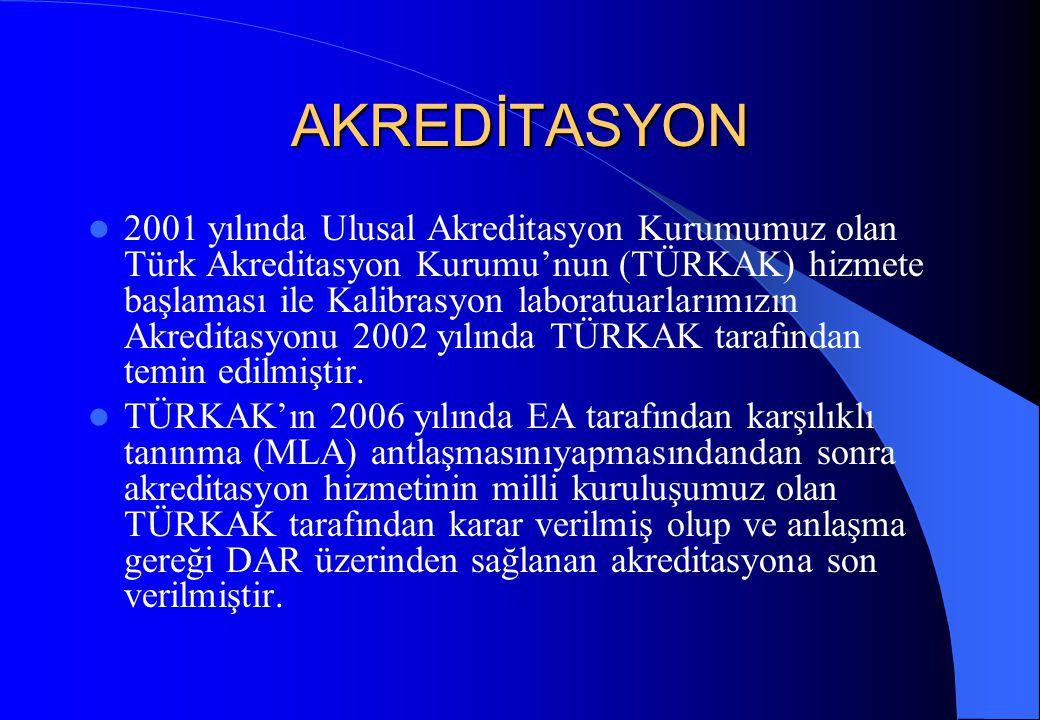 AKREDİTASYON 2001 yılında Ulusal Akreditasyon Kurumumuz olan Türk Akreditasyon Kurumu'nun (TÜRKAK) hizmete başlaması ile Kalibrasyon laboratuarlarımız