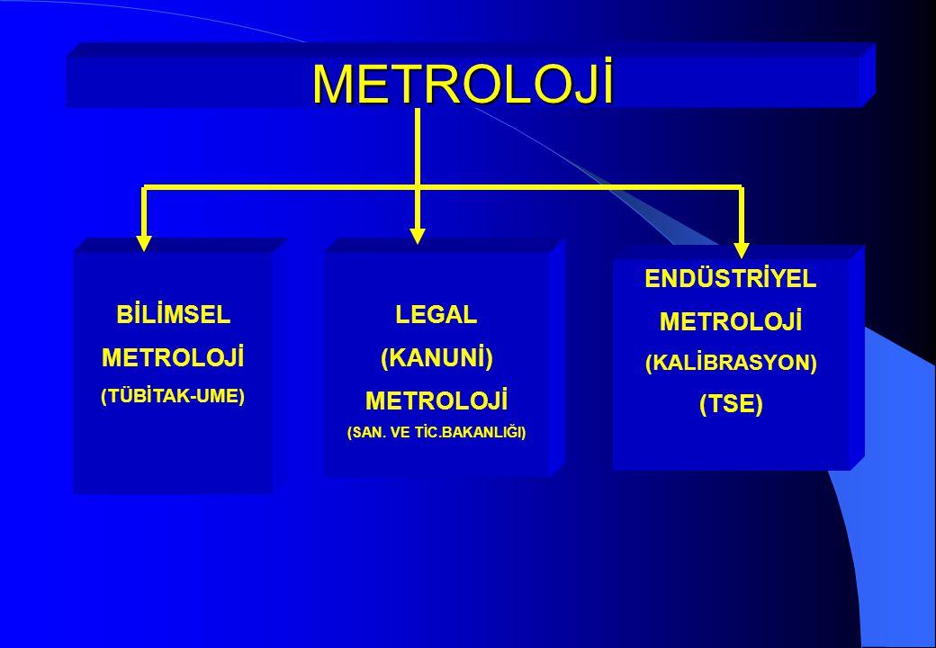 METROLOJİ BİLİMSEL METROLOJİ (TÜBİTAK-UME) ENDÜSTRİYEL METROLOJİ (KALİBRASYON) (TSE) LEGAL (KANUNİ) METROLOJİ (SAN. VE TİC.BAKANLIĞI)
