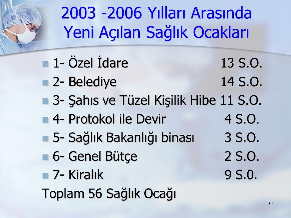31 2003 -2006 Yılları Arasında Yeni Açılan Sağlık Ocakları 1- Özel İdare 13 S.O. 1- Özel İdare 13 S.O. 2- Belediye 14 S.O. 2- Belediye 14 S.O. 3- Şahı