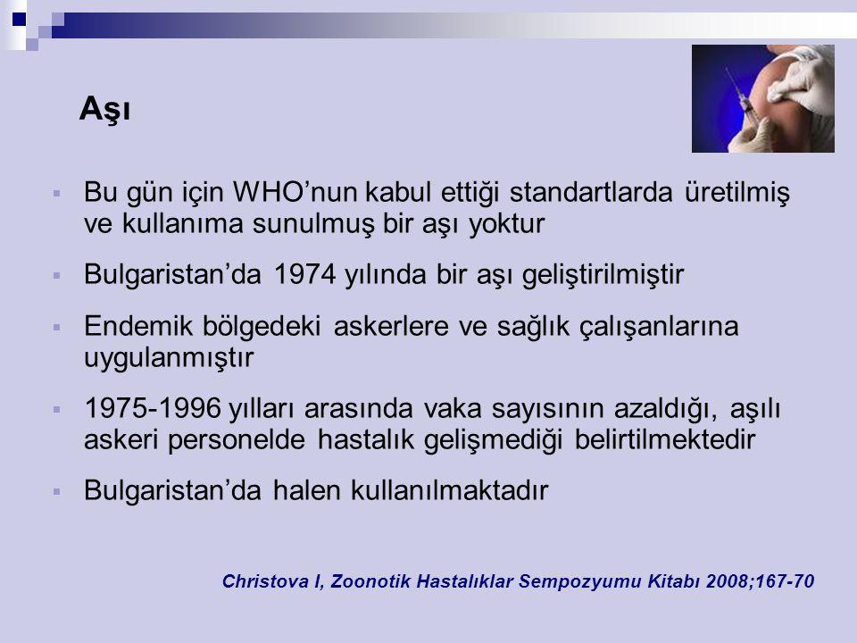Aşı  Bu gün için WHO'nun kabul ettiği standartlarda üretilmiş ve kullanıma sunulmuş bir aşı yoktur  Bulgaristan'da 1974 yılında bir aşı geliştirilmi