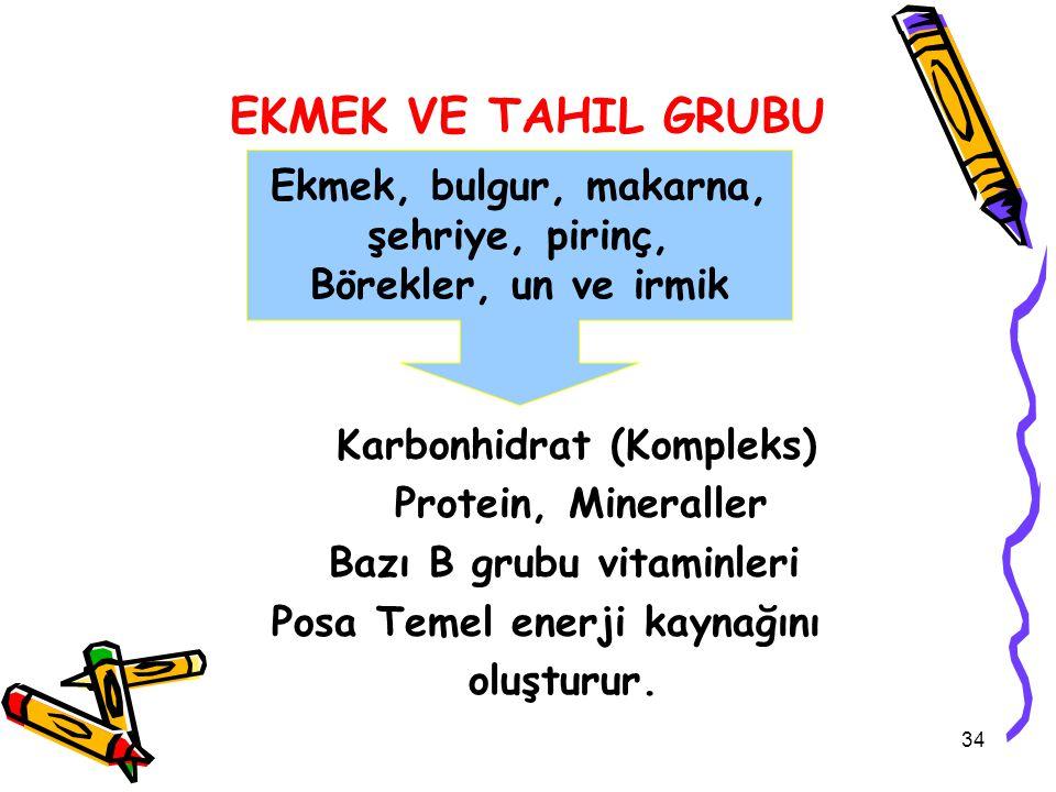 EKMEK VE TAHIL GRUBU Karbonhidrat (Kompleks) Protein, Mineraller Bazı B grubu vitaminleri Posa Temel enerji kaynağını oluşturur. Ekmek, bulgur, makarn