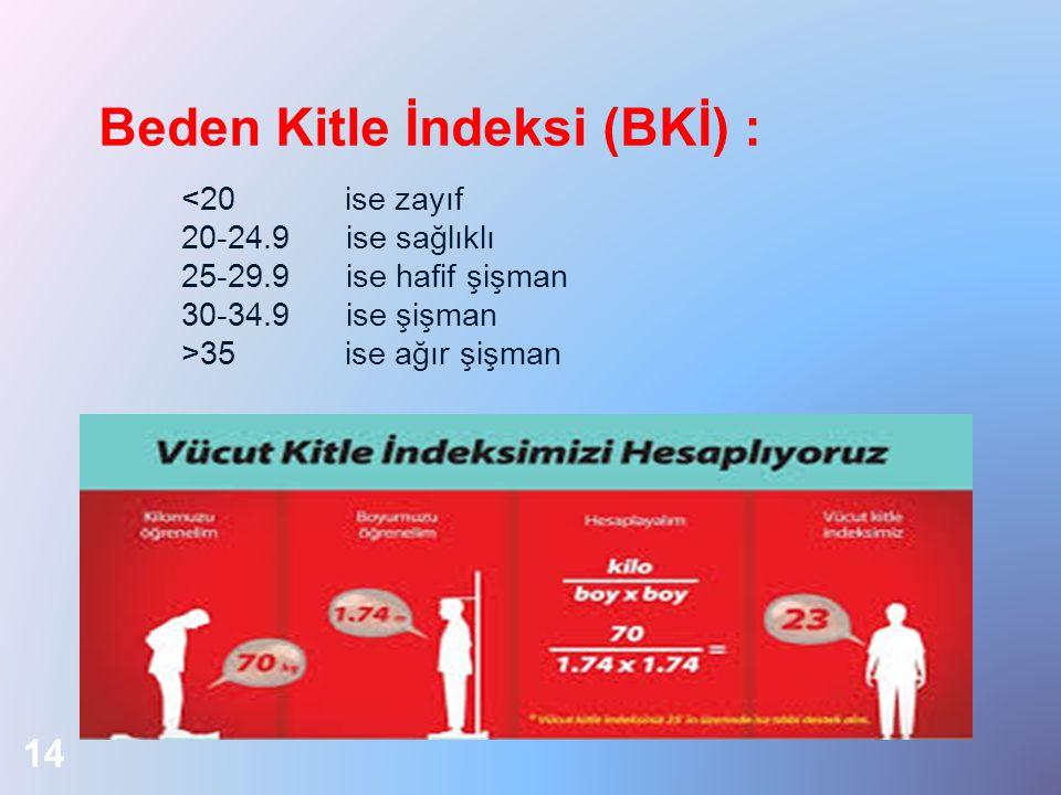 Beden Kitle İndeksi (BKİ) : <20 ise zayıf 20-24.9 ise sağlıklı 25-29.9 ise hafif şişman 30-34.9 ise şişman >35 ise ağır şişman 14