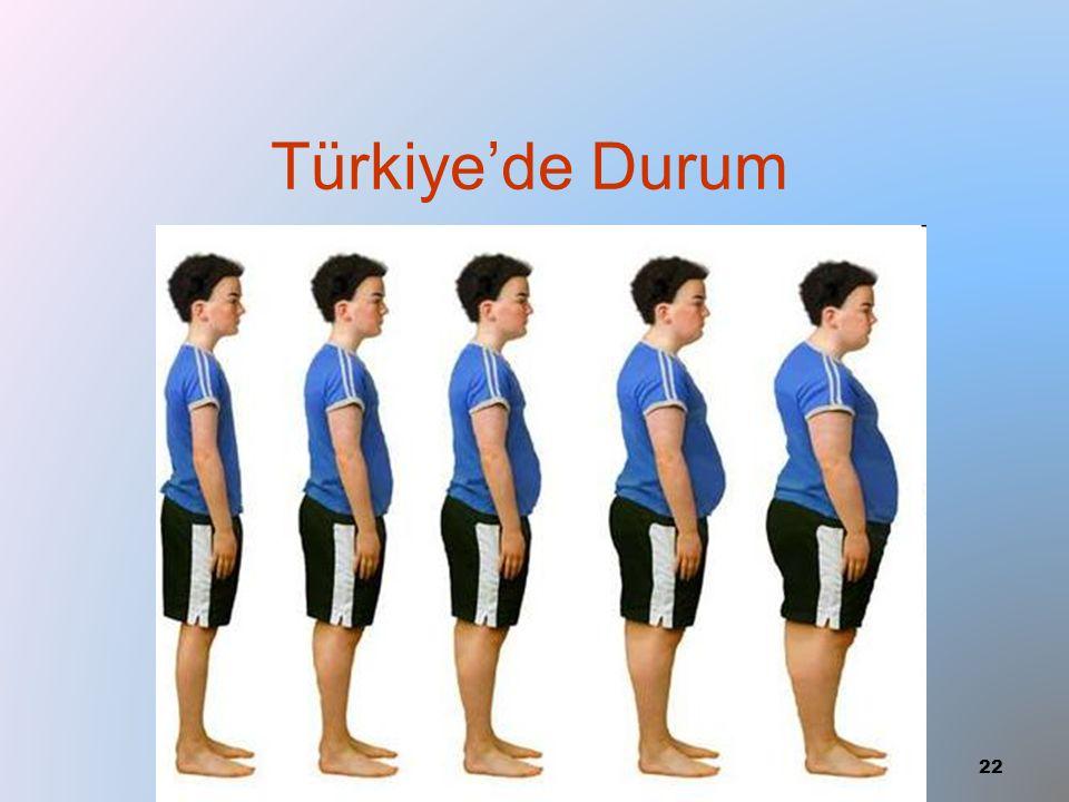 Türkiye'de Durum 22