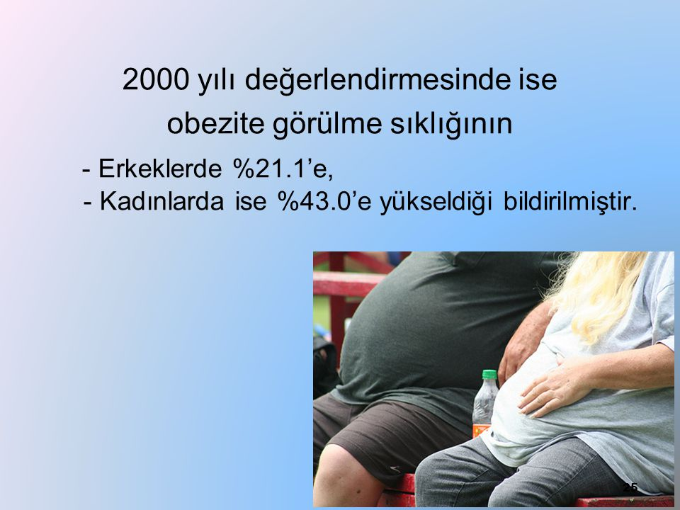 2000 yılı değerlendirmesinde ise obezite görülme sıklığının - Erkeklerde %21.1'e, - Kadınlarda ise %43.0'e yükseldiği bildirilmiştir. 25