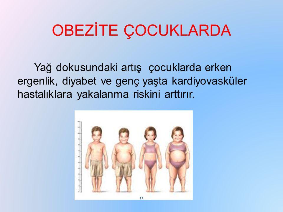 Yağ dokusundaki artış çocuklarda erken ergenlik, diyabet ve genç yaşta kardiyovasküler hastalıklara yakalanma riskini arttırır. OBEZİTE ÇOCUKLARDA 33