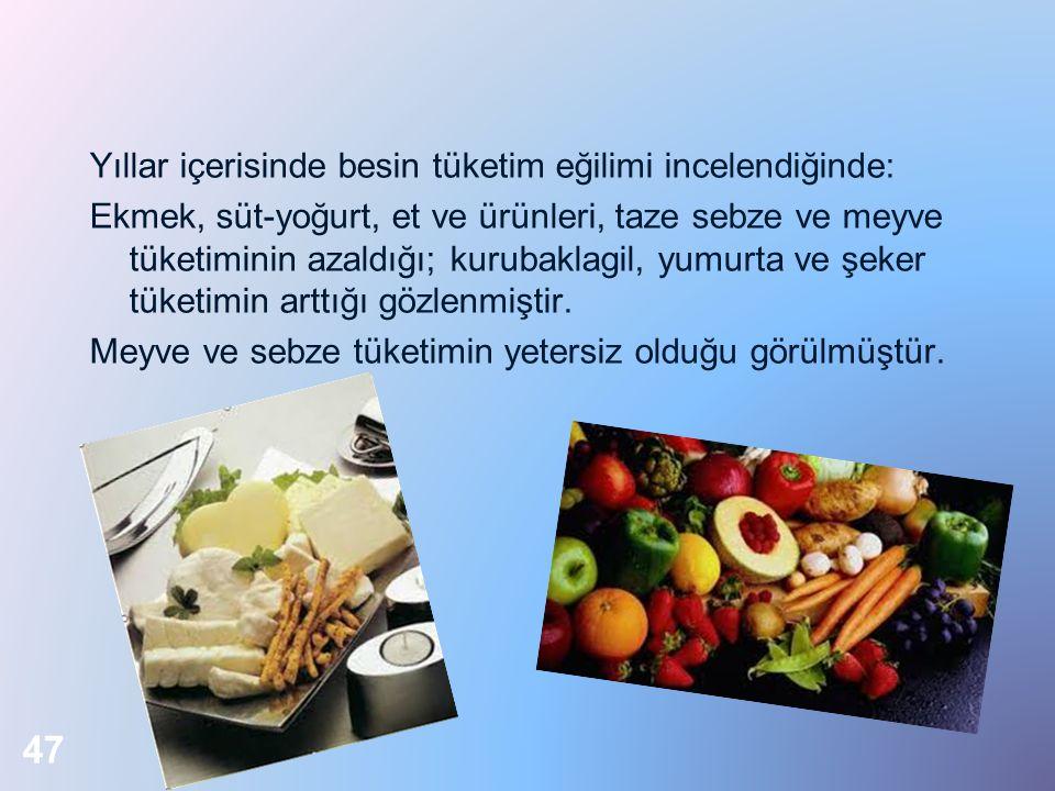 Yıllar içerisinde besin tüketim eğilimi incelendiğinde: Ekmek, süt-yoğurt, et ve ürünleri, taze sebze ve meyve tüketiminin azaldığı; kurubaklagil, yum