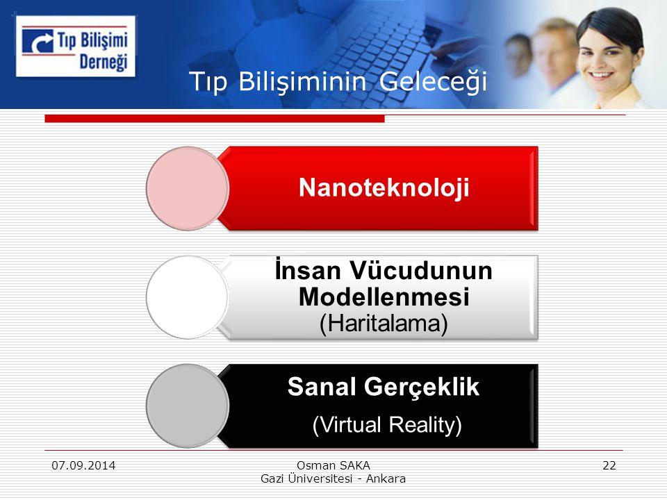 Tıp Bilişiminin Geleceği 07.09.2014Osman SAKA Gazi Üniversitesi - Ankara 22 Nanoteknoloji İnsan Vücudunun Modellenmesi (Haritalama) Sanal Gerçeklik (V