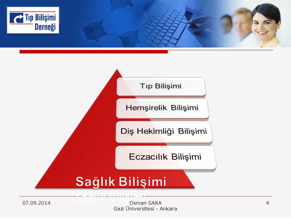 Sağlık Bilişimi 07.09.2014Osman SAKA Gazi Üniversitesi - Ankara 4