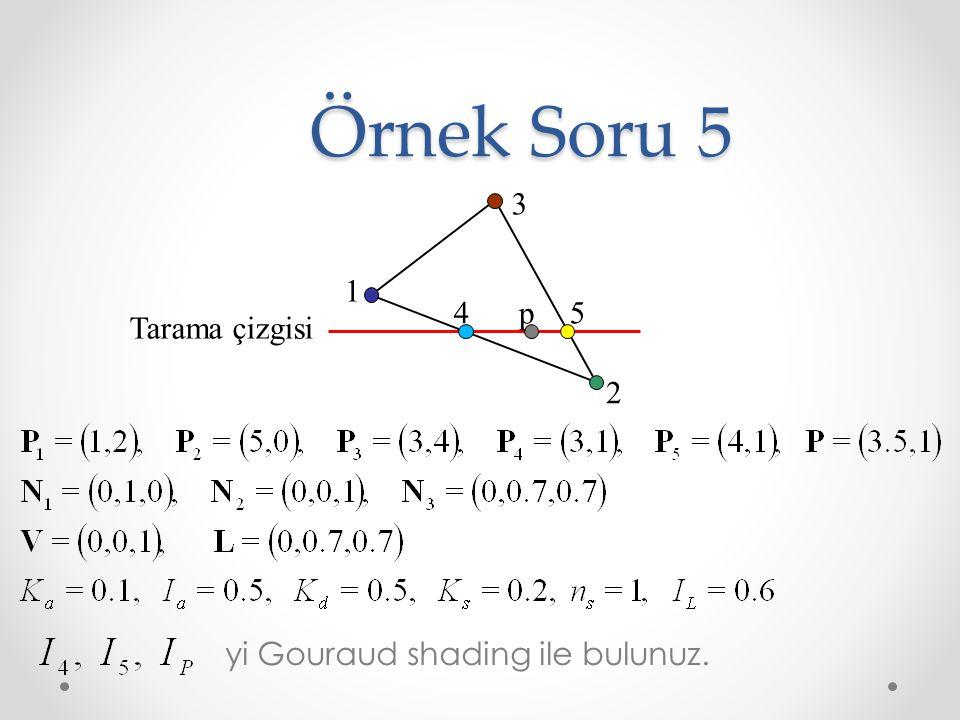Örnek Soru 5 Tarama çizgisi p45 2 1 3 yi Gouraud shading ile bulunuz.