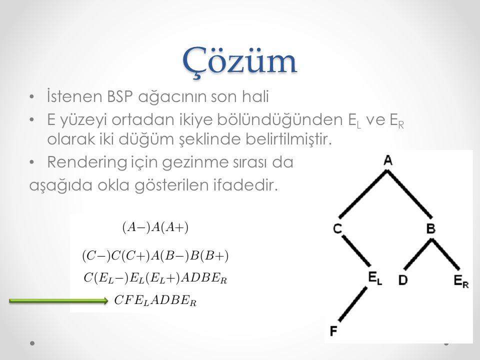Çözüm İstenen BSP ağacının son hali E yüzeyi ortadan ikiye bölündüğünden E L ve E R olarak iki düğüm şeklinde belirtilmiştir. Rendering için gezinme s
