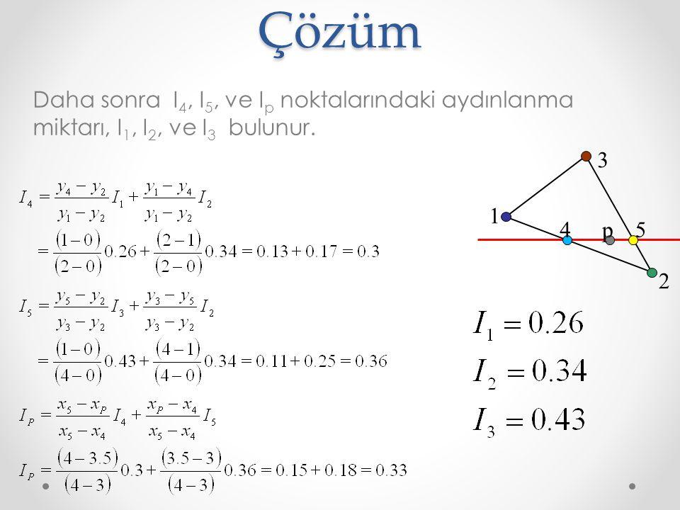 p45 2 1 3Çözüm Daha sonra I 4, I 5, ve I p noktalarındaki aydınlanma miktarı, I 1, I 2, ve I 3 bulunur.