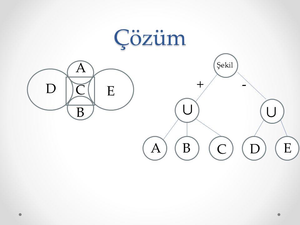 Çözüm ∪ ∪ Şekil B A C D E AEB C D + -