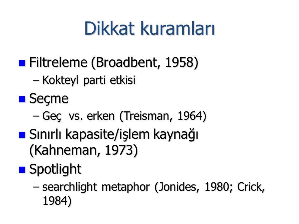 Dikkat kuramları Filtreleme (Broadbent, 1958) Filtreleme (Broadbent, 1958) –Kokteyl parti etkisi Seçme Seçme –Geç vs.