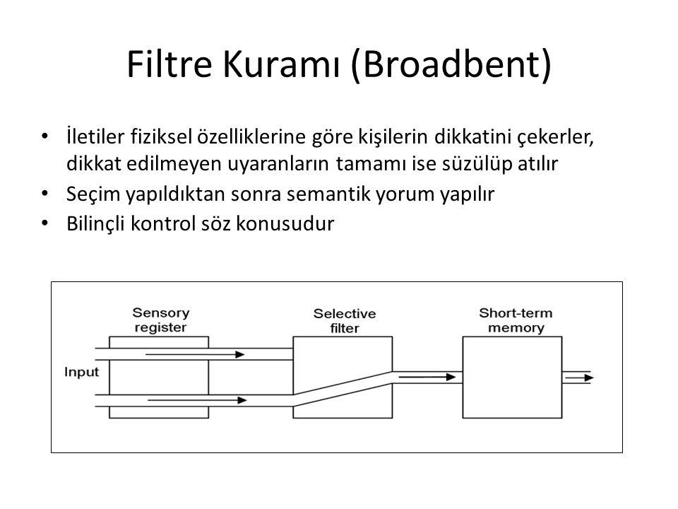 Filtre Kuramı (Broadbent) İletiler fiziksel özelliklerine göre kişilerin dikkatini çekerler, dikkat edilmeyen uyaranların tamamı ise süzülüp atılır Seçim yapıldıktan sonra semantik yorum yapılır Bilinçli kontrol söz konusudur