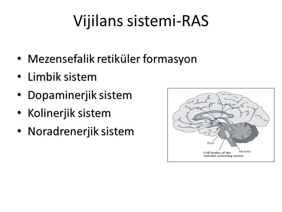 Vijilans sistemi-RAS Mezensefalik retiküler formasyon Mezensefalik retiküler formasyon Limbik sistem Limbik sistem Dopaminerjik sistem Dopaminerjik sistem Kolinerjik sistem Kolinerjik sistem Noradrenerjik sistem Noradrenerjik sistem
