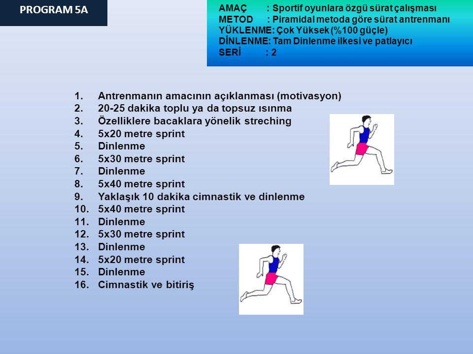 PROGRAM 5A AMAÇ : Sportif oyunlara özgü sürat çalışması METOD : Piramidal metoda göre sürat antrenmanı YÜKLENME: Çok Yüksek (%100 güçle) DİNLENME: Tam Dinlenme ilkesi ve patlayıcı SERİ : 2 1.Antrenmanın amacının açıklanması (motivasyon) 2.20-25 dakika toplu ya da topsuz ısınma 3.Özelliklere bacaklara yönelik streching 4.5x20 metre sprint 5.Dinlenme 6.5x30 metre sprint 7.Dinlenme 8.5x40 metre sprint 9.Yaklaşık 10 dakika cimnastik ve dinlenme 10.5x40 metre sprint 11.Dinlenme 12.5x30 metre sprint 13.Dinlenme 14.5x20 metre sprint 15.Dinlenme 16.Cimnastik ve bitiriş