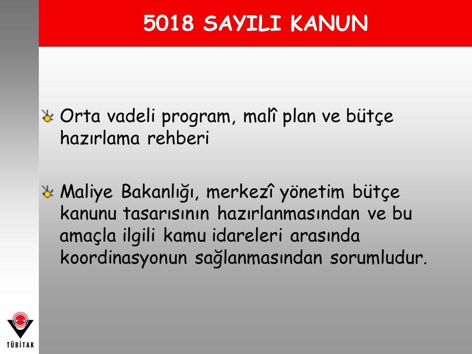 Orta vadeli program, malî plan ve bütçe hazırlama rehberi Maliye Bakanlığı, merkezî yönetim bütçe kanunu tasarısının hazırlanmasından ve bu amaçla ilg