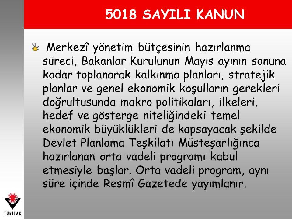 Merkezî yönetim bütçesinin hazırlanma süreci, Bakanlar Kurulunun Mayıs ayının sonuna kadar toplanarak kalkınma planları, stratejik planlar ve genel ek