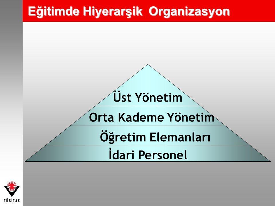 Eğitimde Hiyerarşik Organizasyon Üst Yönetim Orta Kademe Yönetim Öğretim Elemanları İdari Personel