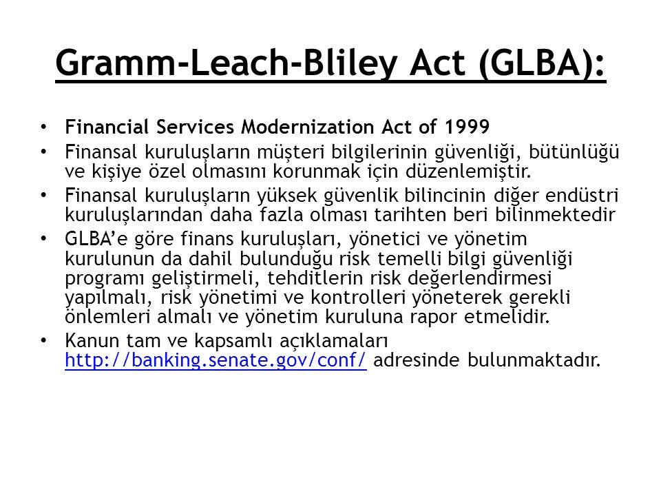 Gramm-Leach-Bliley Act (GLBA): Financial Services Modernization Act of 1999 Finansal kuruluşların müşteri bilgilerinin güvenliği, bütünlüğü ve kişiye