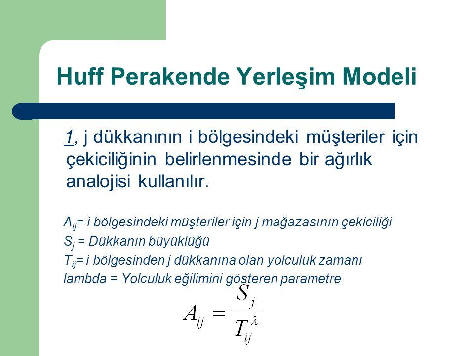 Huff Perakende Yerleşim Modeli 1, j dükkanının i bölgesindeki müşteriler için çekiciliğinin belirlenmesinde bir ağırlık analojisi kullanılır.
