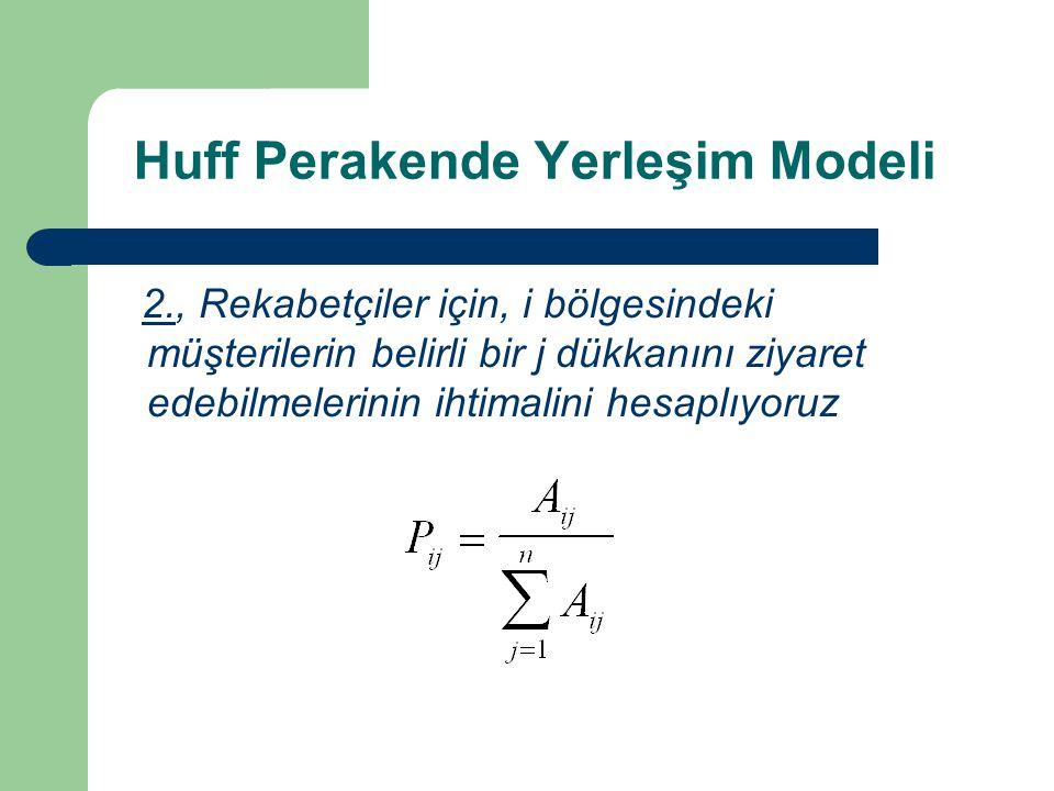 Huff Perakende Yerleşim Modeli 2., Rekabetçiler için, i bölgesindeki müşterilerin belirli bir j dükkanını ziyaret edebilmelerinin ihtimalini hesaplıyoruz