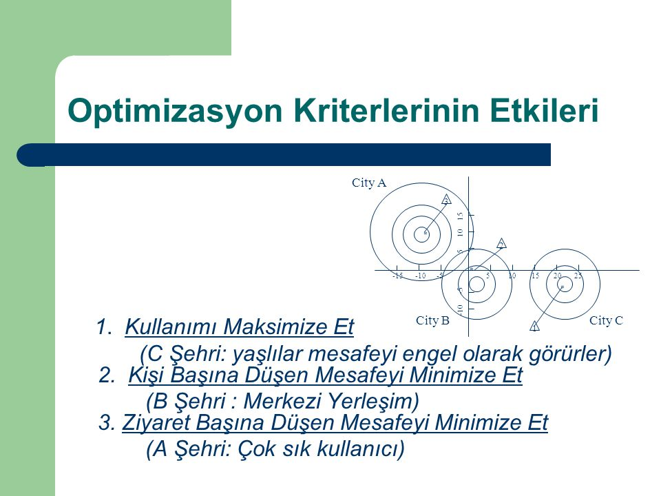 İnegöl Mobilya Demographics MARKET DATA Census block Number of Average annual Average annual furniture group households income expenditures per household 1 730 $12,000-$12,500 $180 2 1130 8,500-9,000 125 3 1035 19,500-20,000 280 4 635 25,000-over 350 5 160 4,500-5,000 75 6 105 4,000-4,500 50 7 125 4,000-4,500 60 8 470 8,000-8,500 115 9 305 6,000-6,500 90 10 1755 18,500-19,000 265 11 900 15,000-15,500 215 12 290 25,000-over 370 7640
