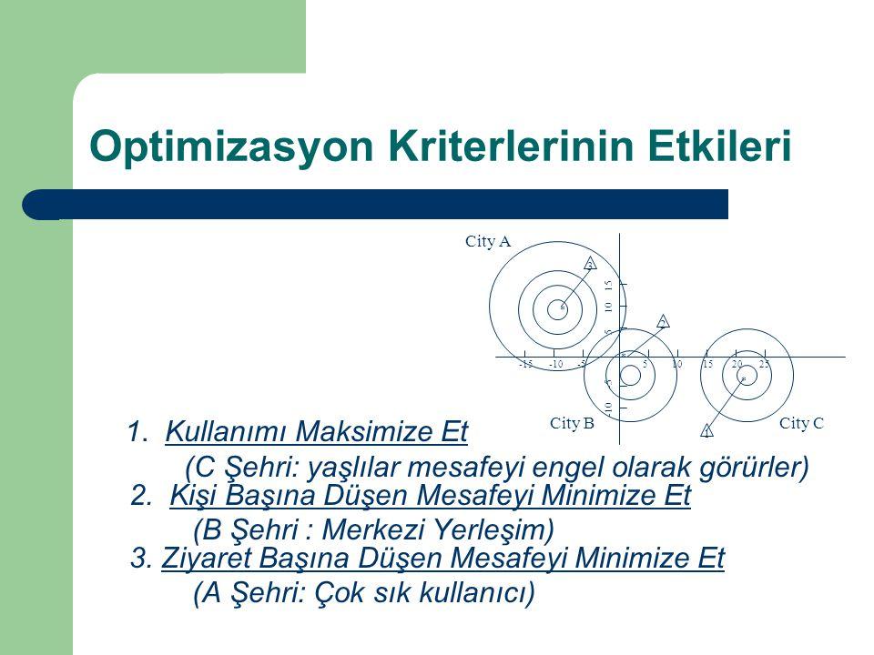 Optimizasyon Kriterlerinin Etkileri 1.