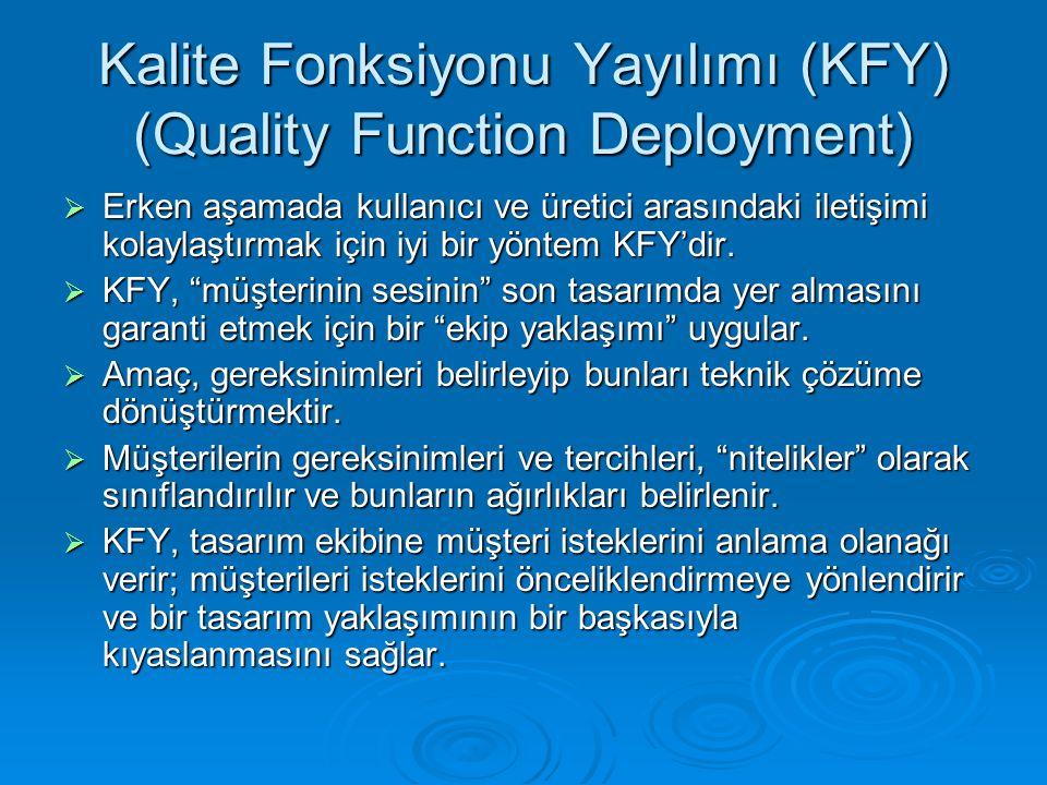 Kalite Fonksiyonu Yayılımı (KFY) (Quality Function Deployment)  Erken aşamada kullanıcı ve üretici arasındaki iletişimi kolaylaştırmak için iyi bir y