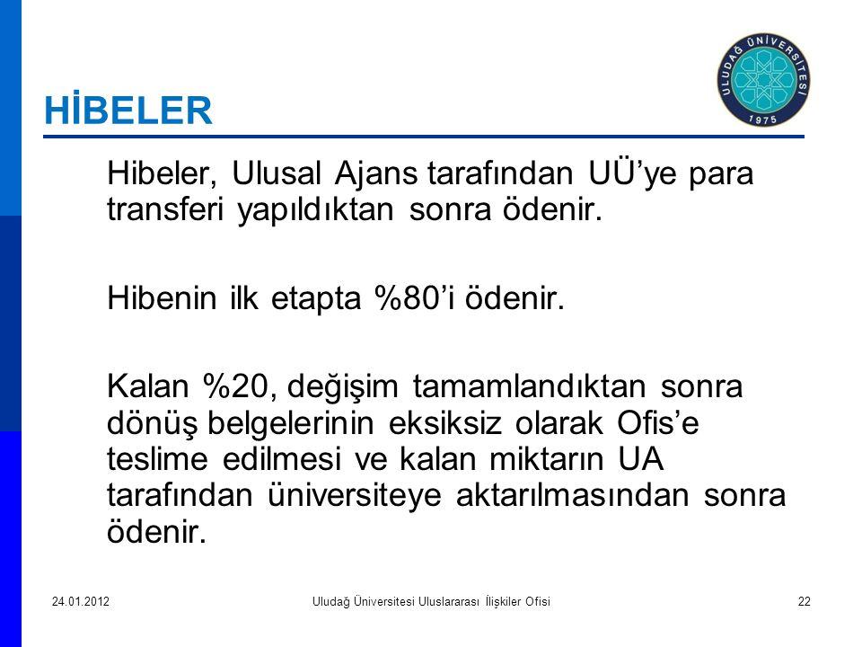 HİBELER  Hibeler, Ulusal Ajans tarafından UÜ'ye para transferi yapıldıktan sonra ödenir.